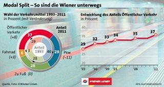0023-1202-Verkehr